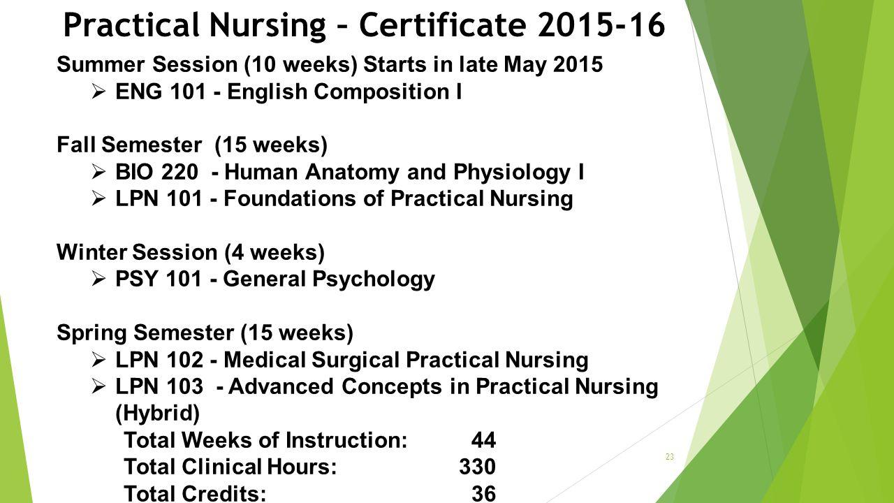 Salem community college nursing information session ppt download 23 practical nursing certificate xflitez Image collections