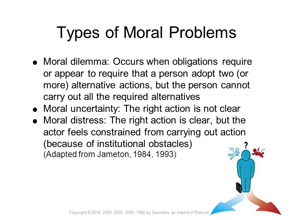 1984 moral dilemma Practitioner's guide to ethical decision  to take when faced with a difficult ethical dilemma can be  guide to ethical decision making.