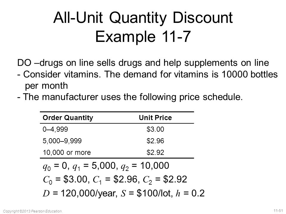 All-Unit Quantity Discount Example 11-7