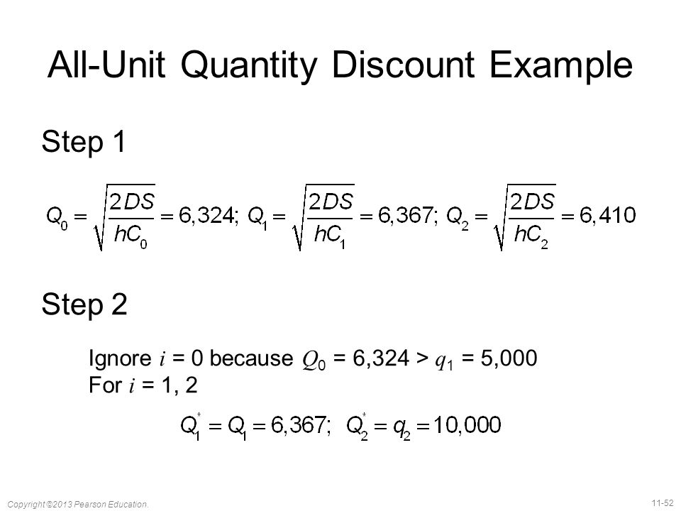 All-Unit Quantity Discount Example