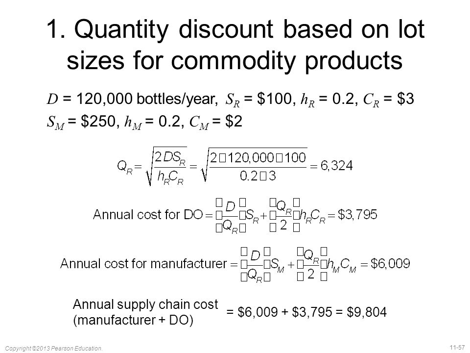 1. Quantity discount based on lot sizes for commodity products