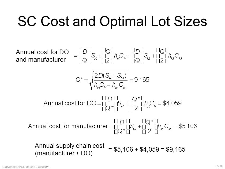 SC Cost and Optimal Lot Sizes