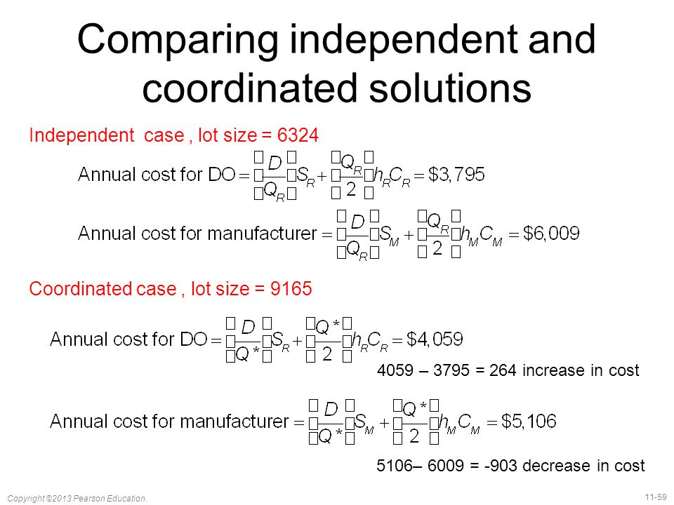 Comparing independent and coordinated solutions