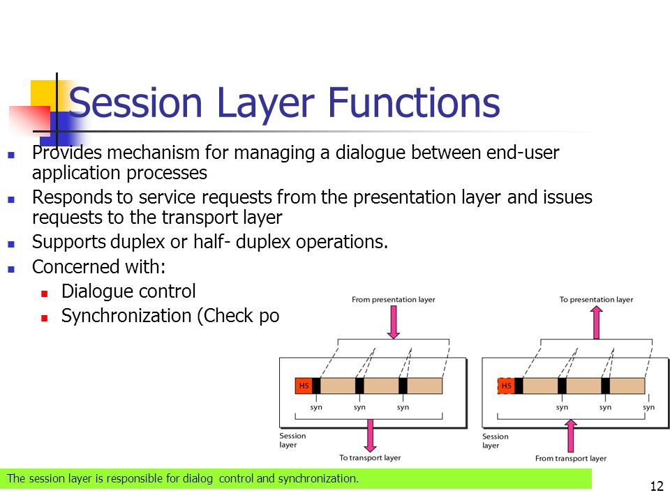 Session Layer Functions