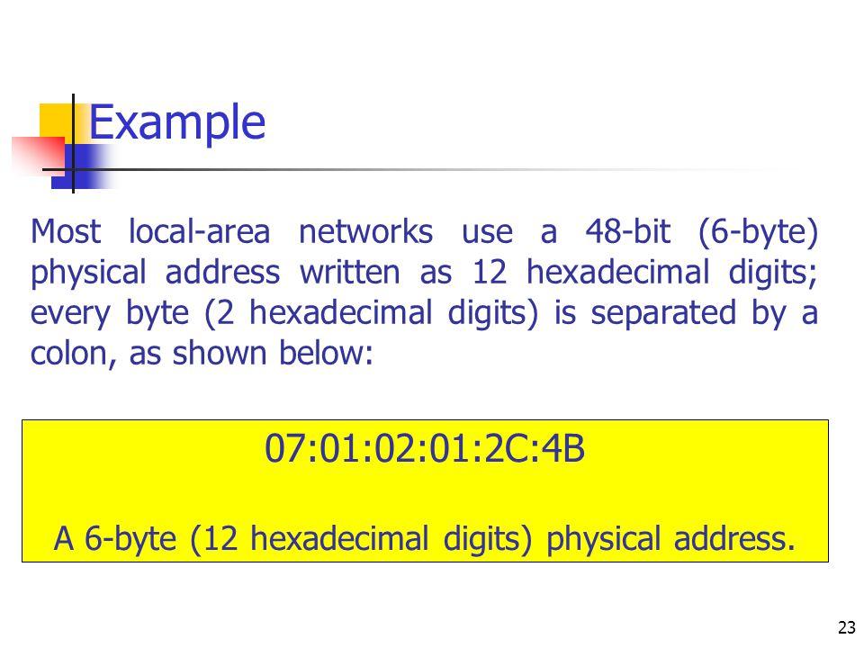 A 6-byte (12 hexadecimal digits) physical address.