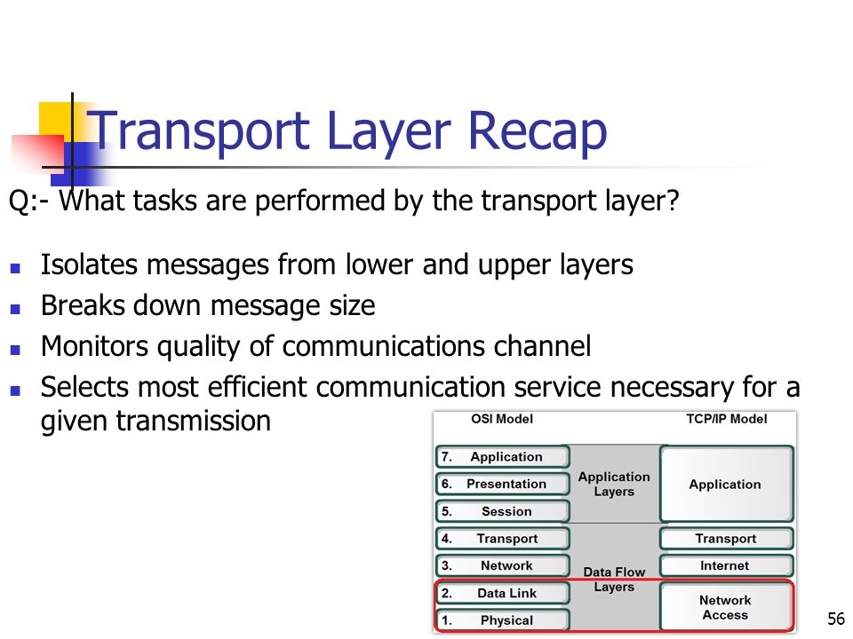 Transport Layer Recap Q:- What tasks are performed by the transport layer Isolates messages from lower and upper layers.