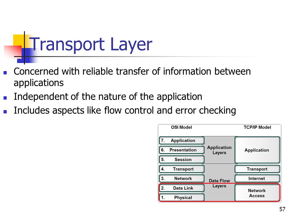 Transport Layer Concerned with reliable transfer of information between applications. Independent of the nature of the application.