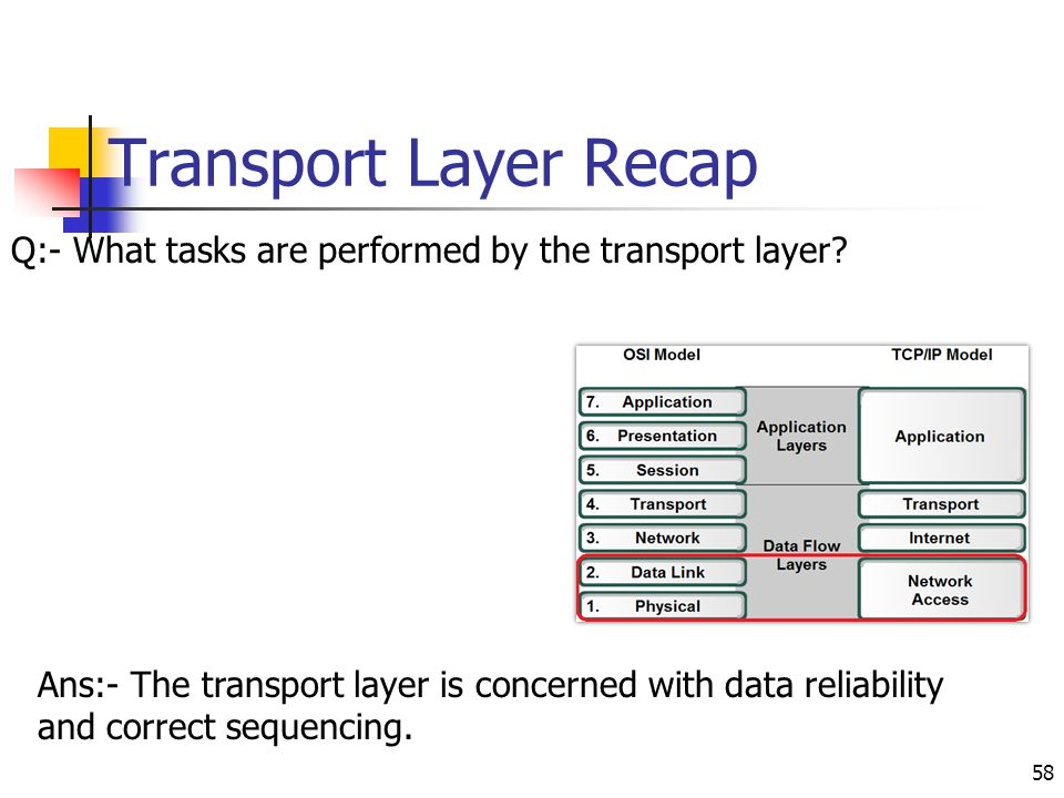 Transport Layer Recap Q:- What tasks are performed by the transport layer