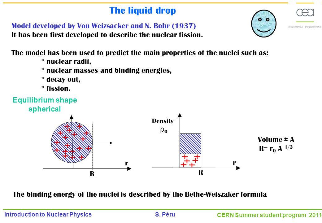 diagram of liquid drop model diagram of liquid measure cup