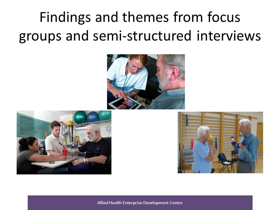 Findings and themes from focus groups and semi-structured interviews