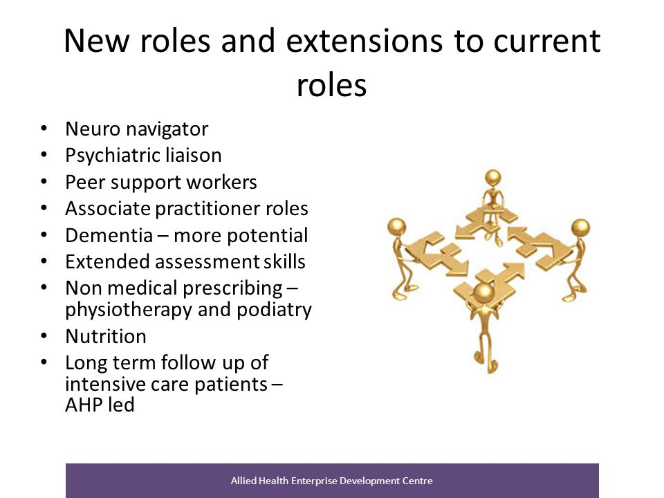 New roles and extensions to current roles