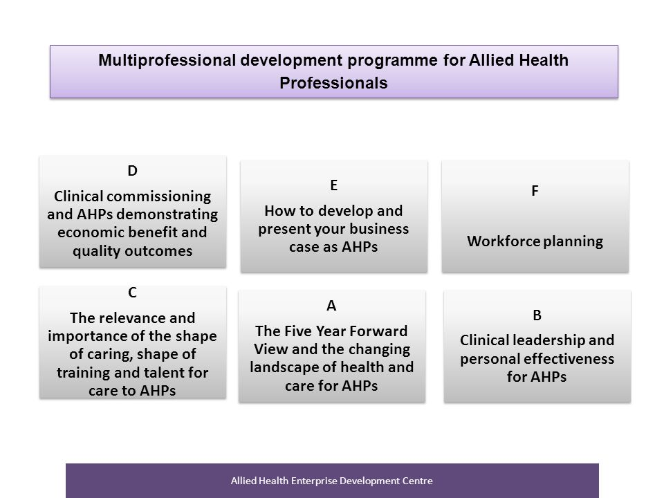 How to develop and present your business case as AHPs
