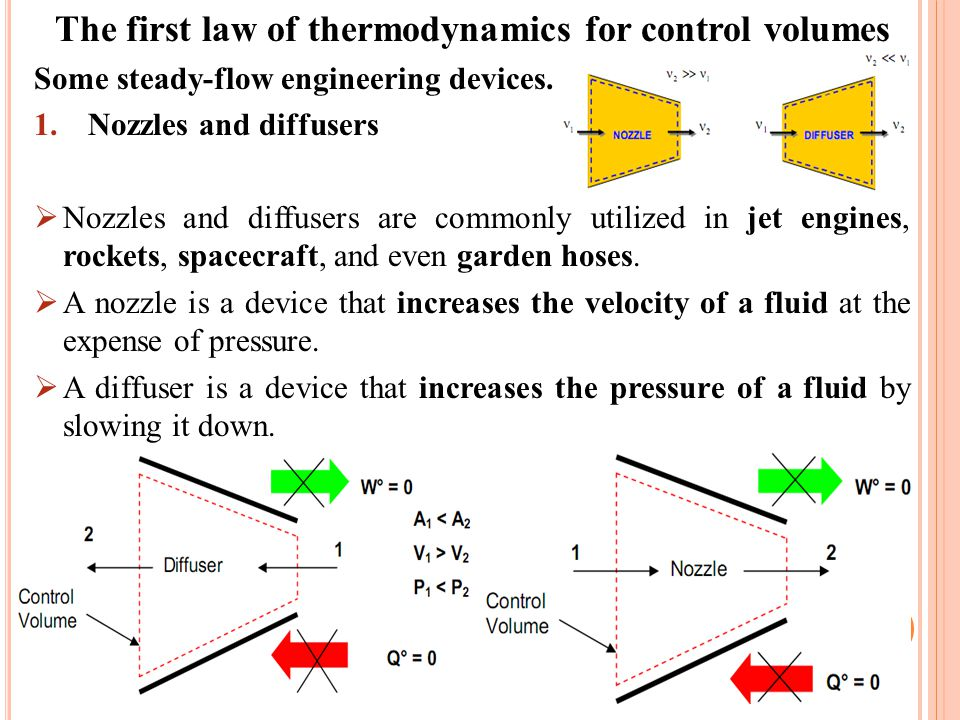 an overview of the first law of thermodynamics Evolution, thermodynamics, and entropy by henry m however, is nothing less than the second law of thermodynamics, which is as universal and certain a law as exists in science the second law in classical thermodynamics the first law is itself a strong witness against.