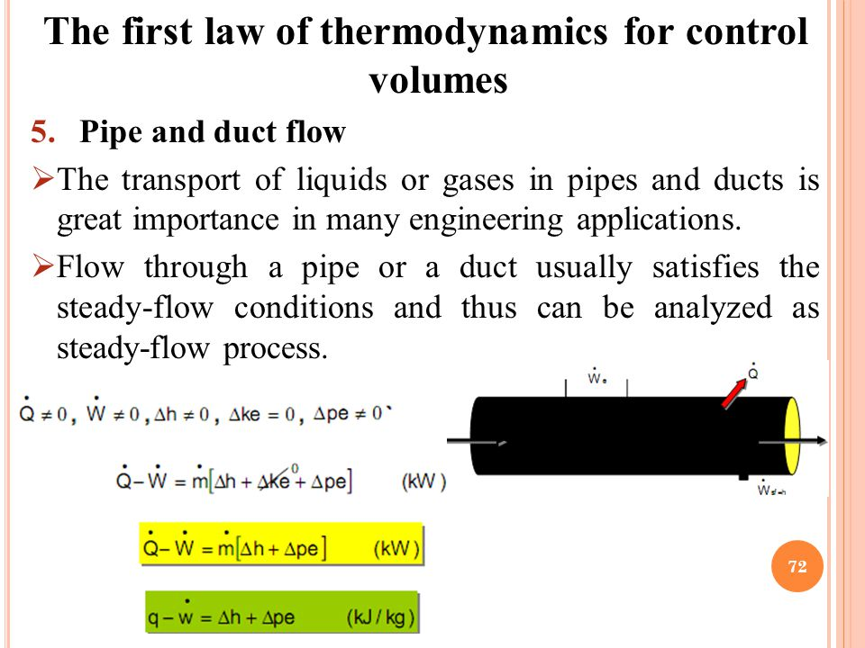 Application of first law of thermodynamics pdf