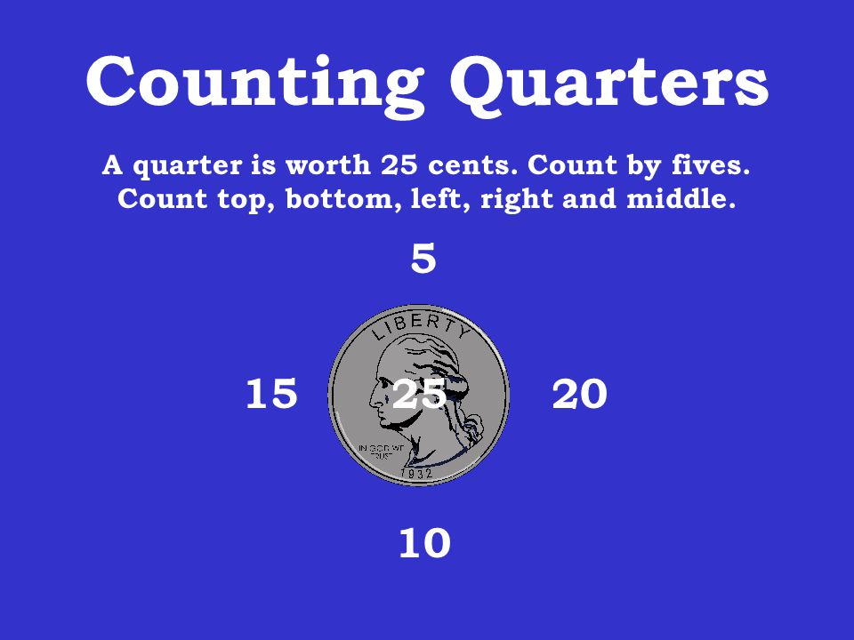 Counting Quarters A quarter is worth 25 cents. Count by fives. Count top, bottom, left, right and middle.