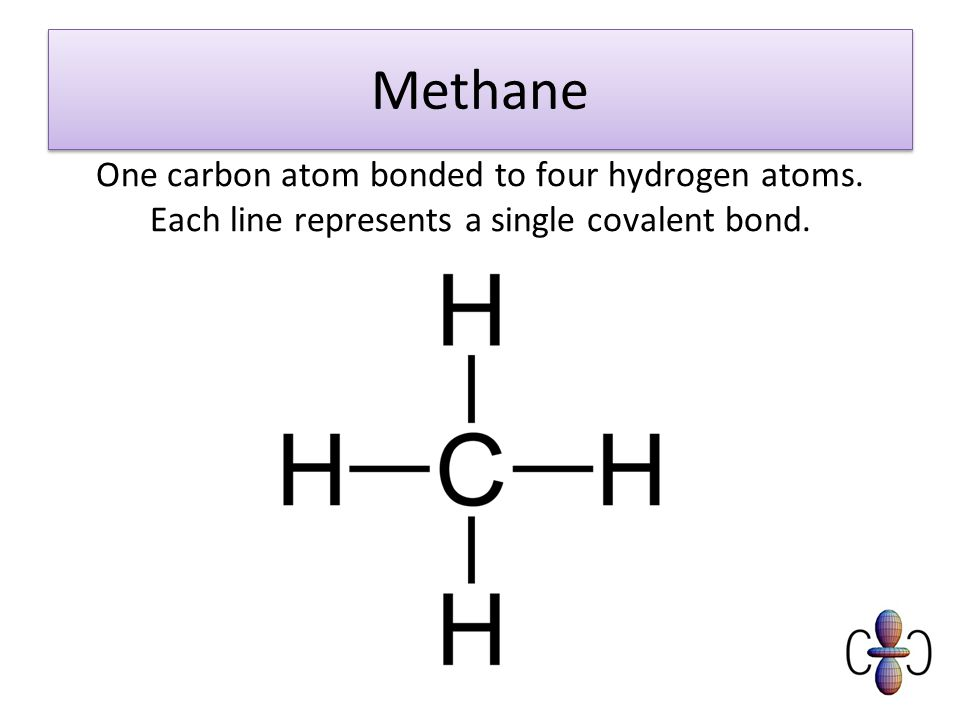 Methane One carbon atom bonded to four hydrogen atoms.