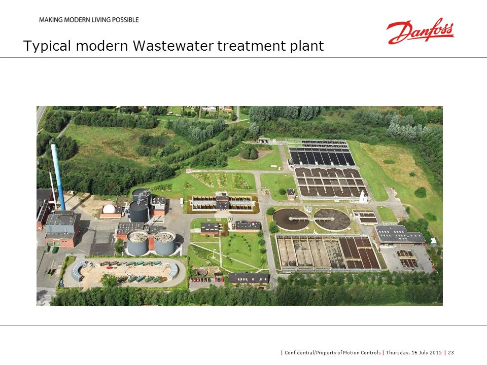 Energy Savings In Water And Wastewater Segment Ppt Video Online Download