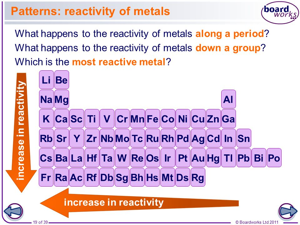 Periodic table metal reactivity periodic table trends periodic boardworks gcse additional science chemistry ppt video online periodic table metal reactivity urtaz Gallery