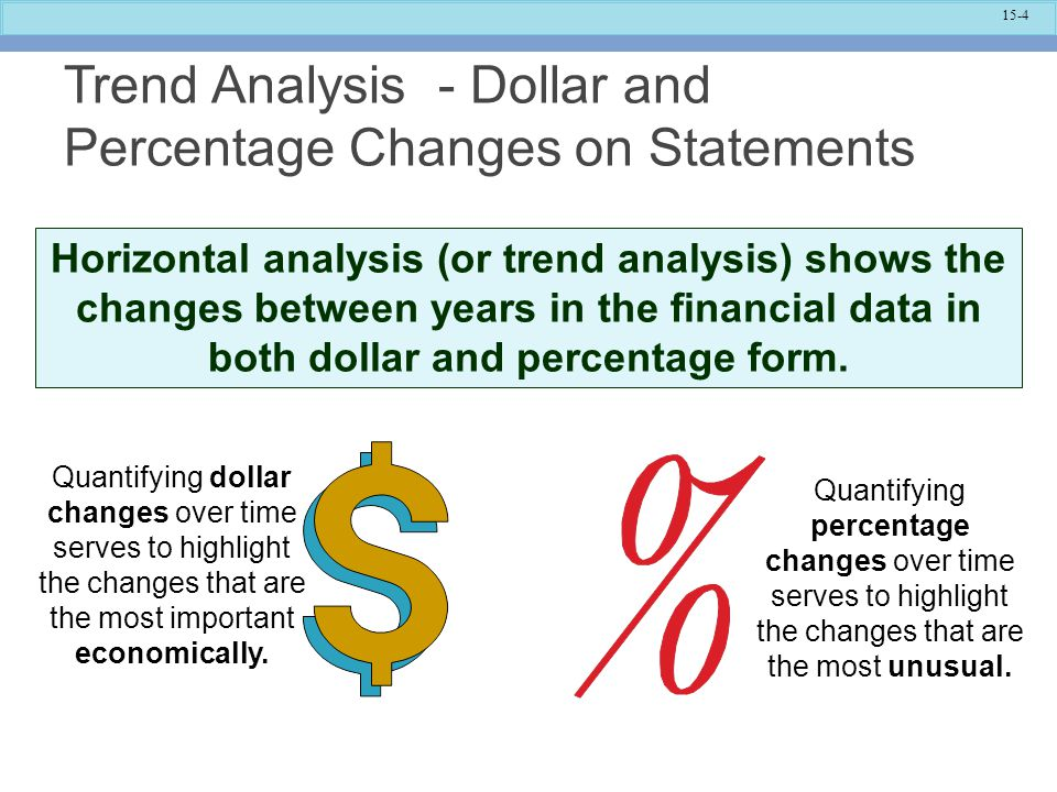 common size and percentage change analysis 123 common-size financial statements analysts also use vertical analysis of a single financial statement, such as an income statement vertical analysis consists of the study of a single financial statement in which each item is expressed as a percentage of a significant total.