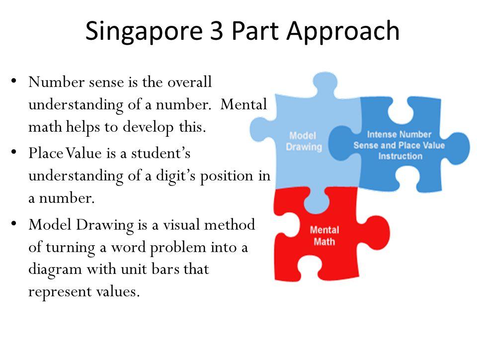 Starter – 5 minute maths (ARW) - ppt video online download