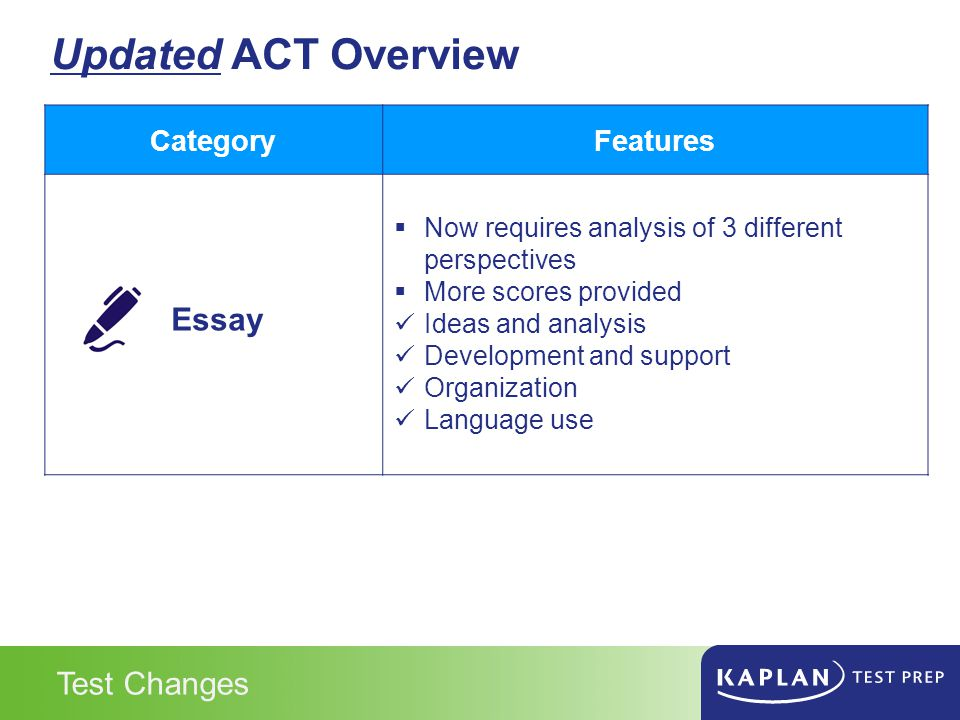 overview of essay organization Appendix c sample marketing plan c 1  does present an overview of the  how well the organization's cur.
