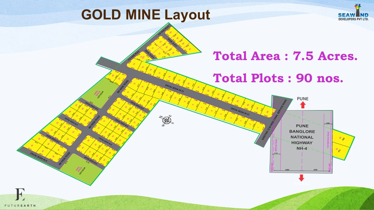 plots developers in bangalore