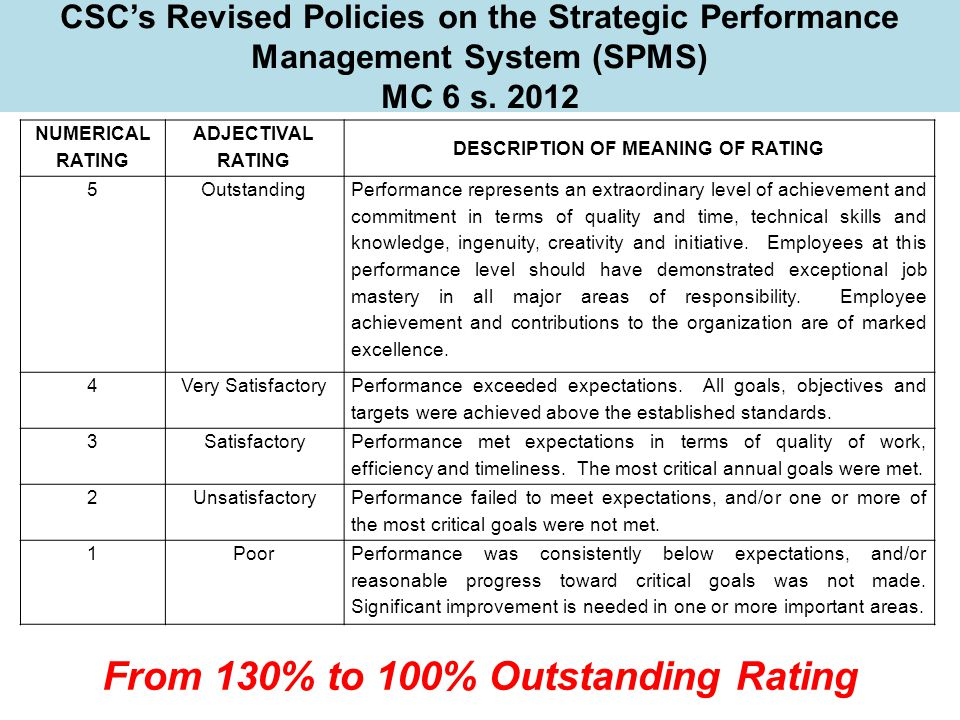 From 130% to 100% Outstanding Rating