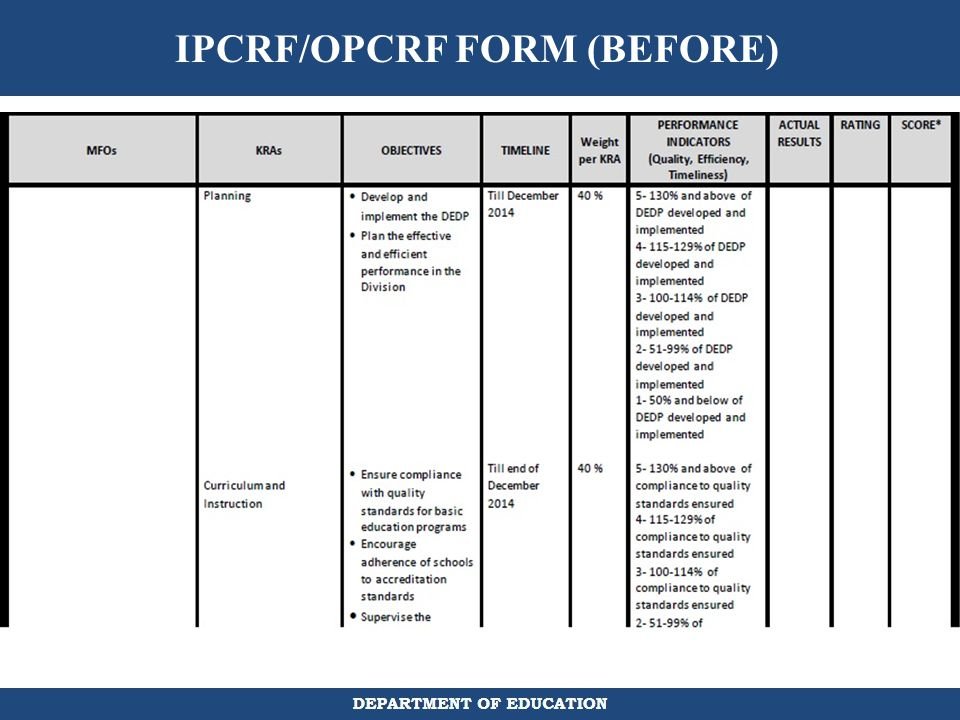 IPCRF/OPCRF FORM (BEFORE)