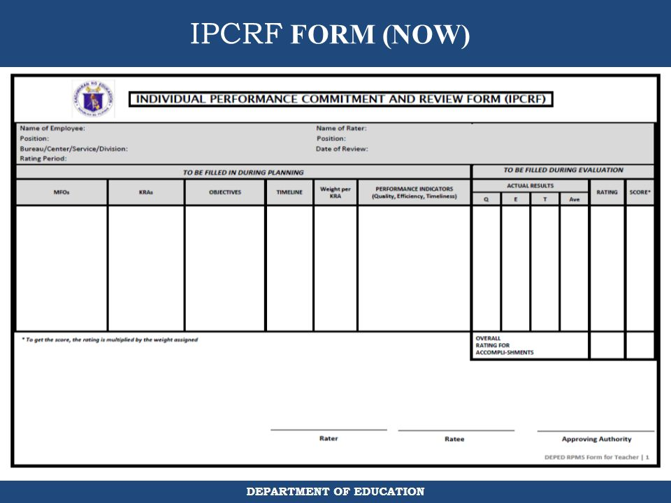 IPCRF FORM (NOW)