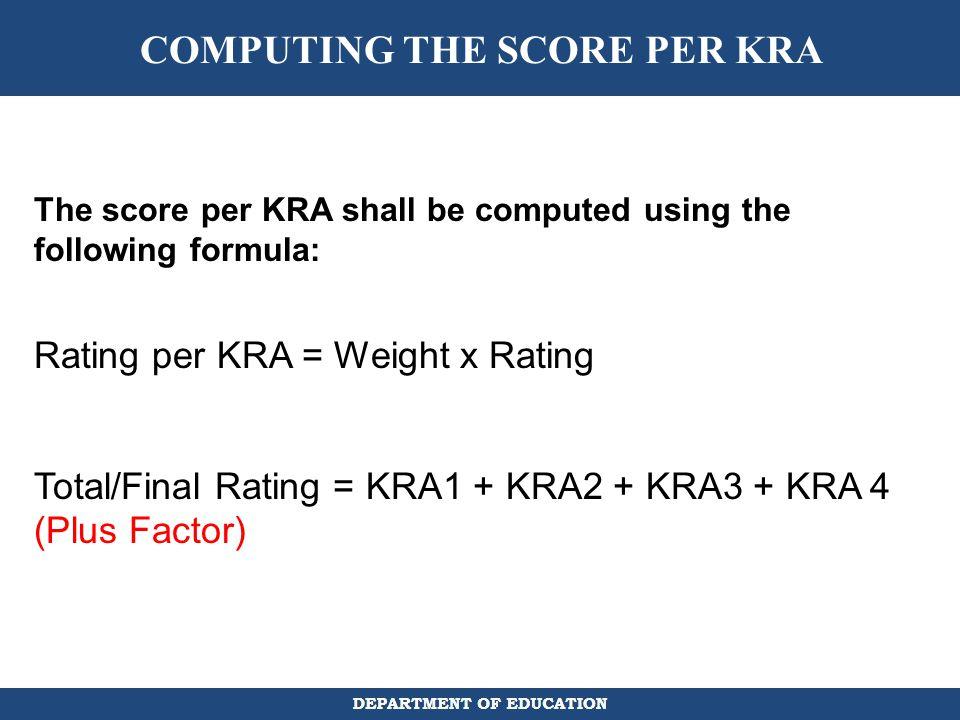 COMPUTING THE SCORE PER KRA