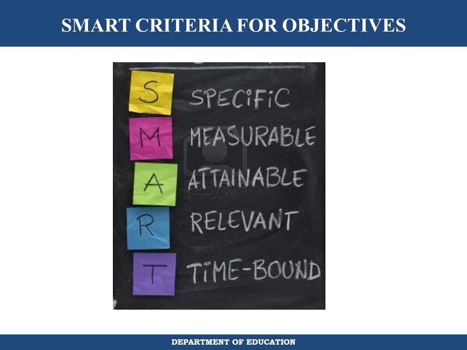 SMART CRITERIA FOR OBJECTIVES