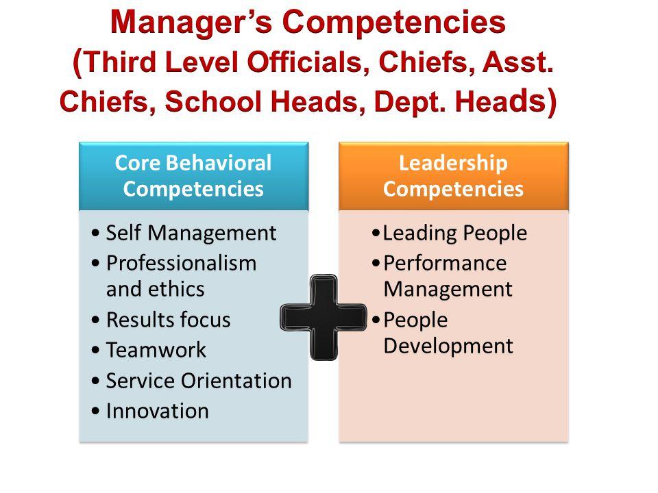 Core Behavioral Competencies Leadership Competencies