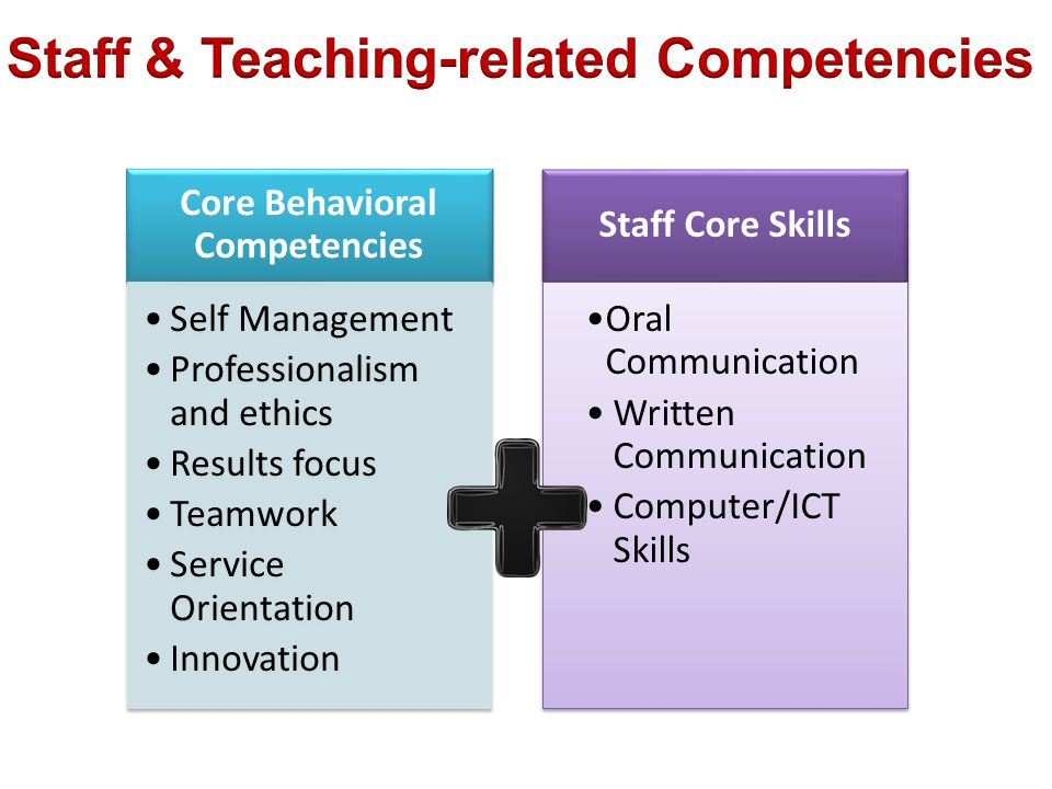 Staff & Teaching-related Competencies