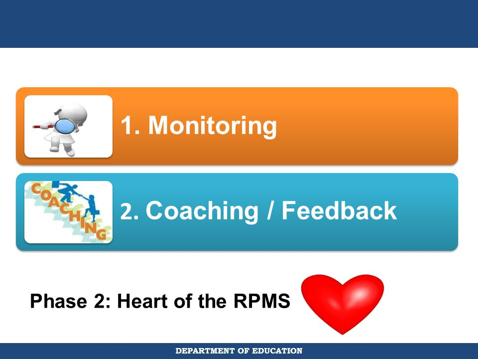 2. Coaching / Feedback 1. Monitoring Phase 2: Heart of the RPMS