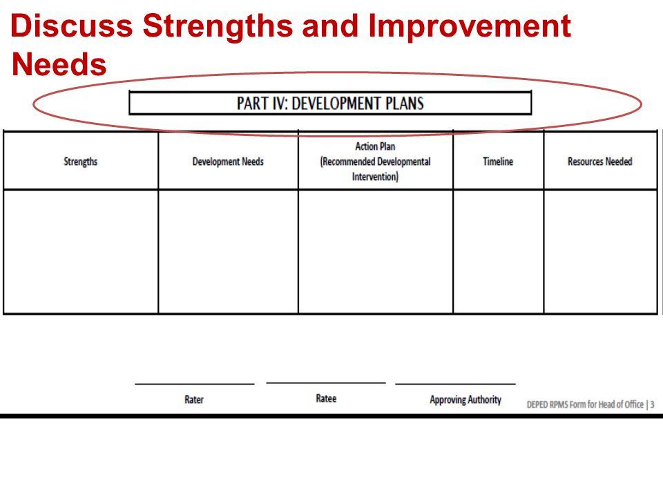 Discuss Strengths and Improvement Needs