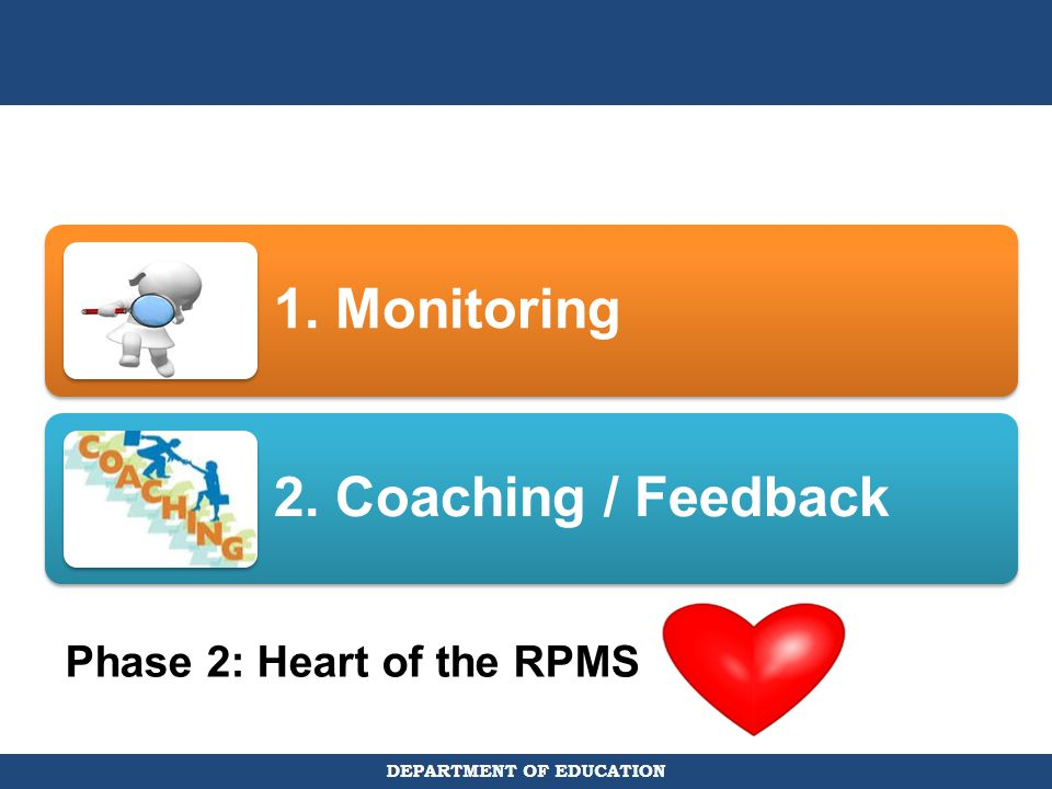 1. Monitoring 2. Coaching / Feedback Phase 2: Heart of the RPMS