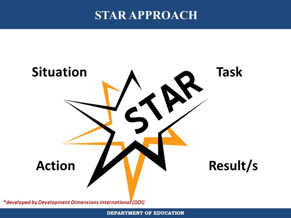 Situation Task Action Result/s STAR APPROACH