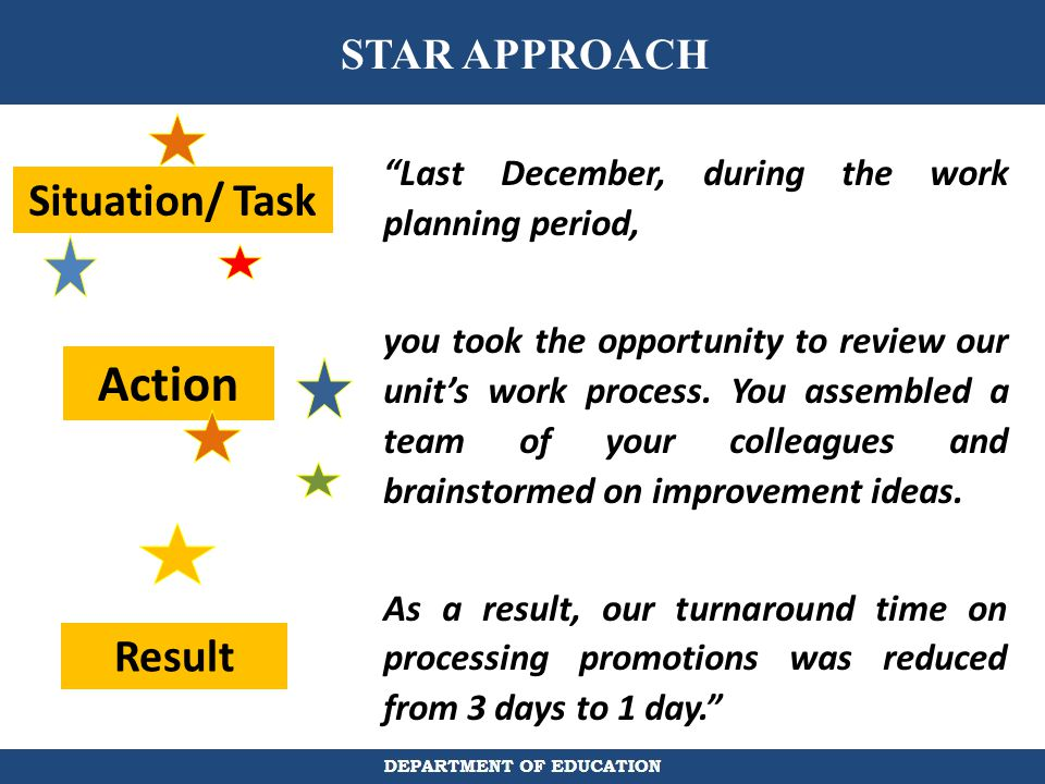 Action Situation/ Task Result STAR APPROACH