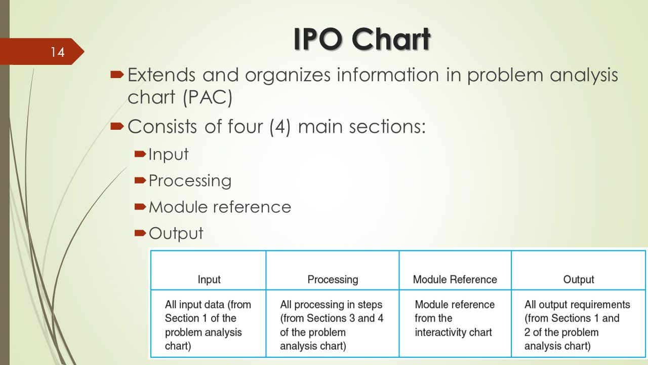 an analysis of the consist of information A market analysis is a quantitative and qualitative assessment of a market it looks into the size of the market both in volume and in value, the various customer segments and buying patterns, the competition, and the economic environment in terms of barriers to entry and regulation.