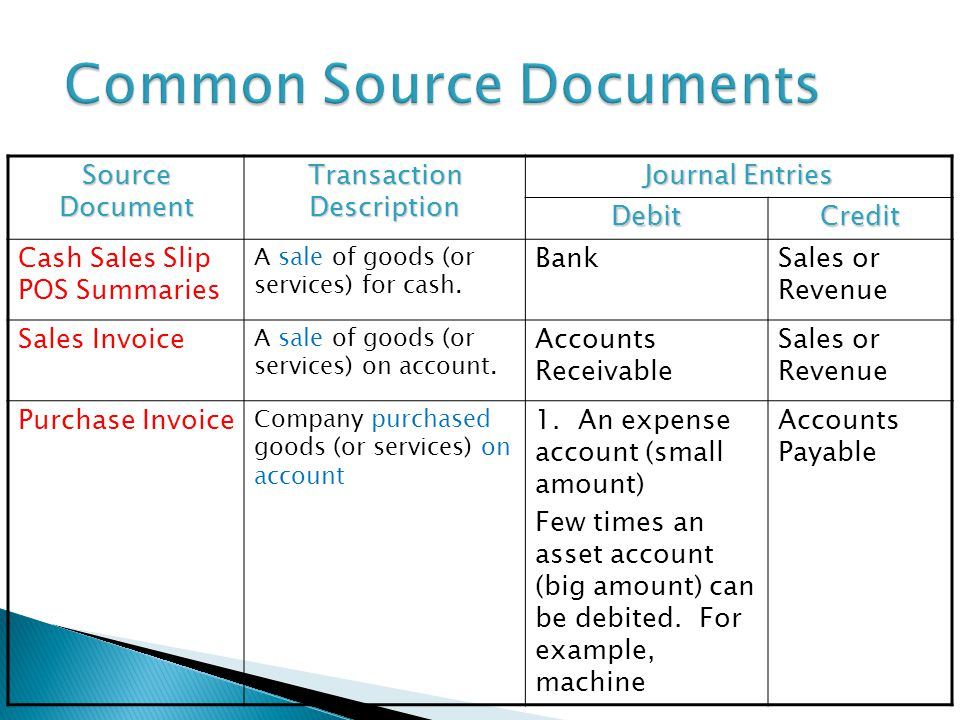 examples of receipt of payment