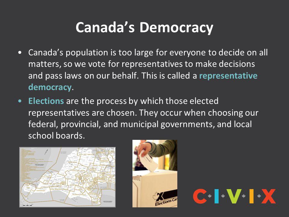 Canada's Democracy