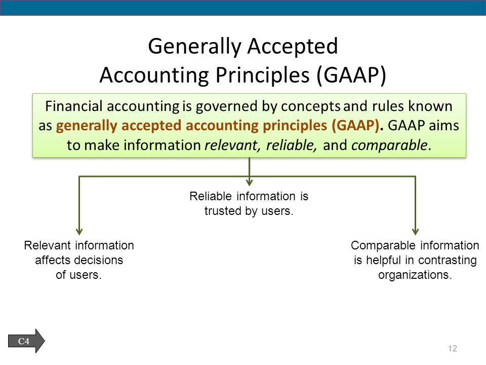 generally accepted accounting principles and relevant Today's business environment is full of change new technologies, increasing globalization and greater access to information might seem to make generally accepted accounting principles, some of which have been around for decades, obsolete however, generally accepted accounting principles adapt to changes in the.