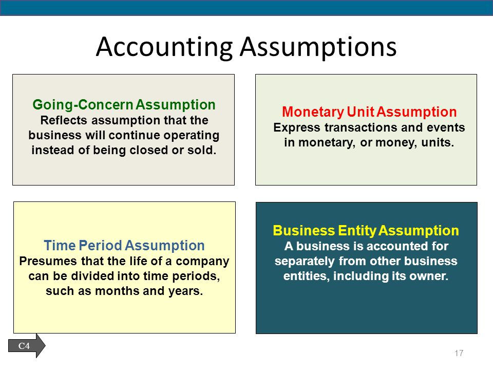 accounting assumption Free elective course 6 credits students can take two free elective courses of 6 credits from any faculty in assumption university upon completion of the.