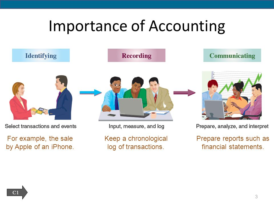 what is the importance of accounts department in an organization Managerial accounting: the profit-making function of business managers and preparing external financial reports all put heavy demands on the accounting department of a business some departments and other organizational units do not generate sales.