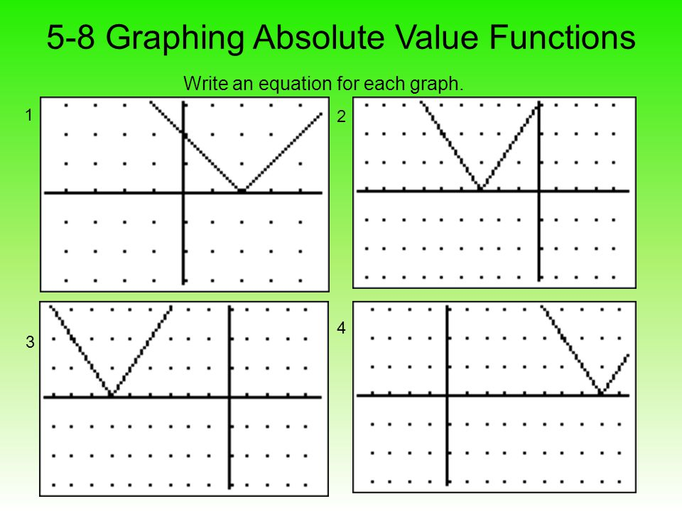 Lesson 58 Graphing Absolute Value Functions ppt download – Graphing Absolute Value Equations Worksheet