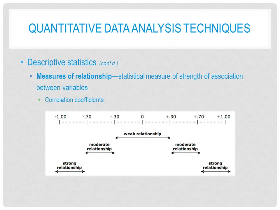 data analysis methods used in quantitative When to use quantitative methods  experimental design and data analysis for biologists cambridge university press robson, c (2002) real world research (vol 2 .