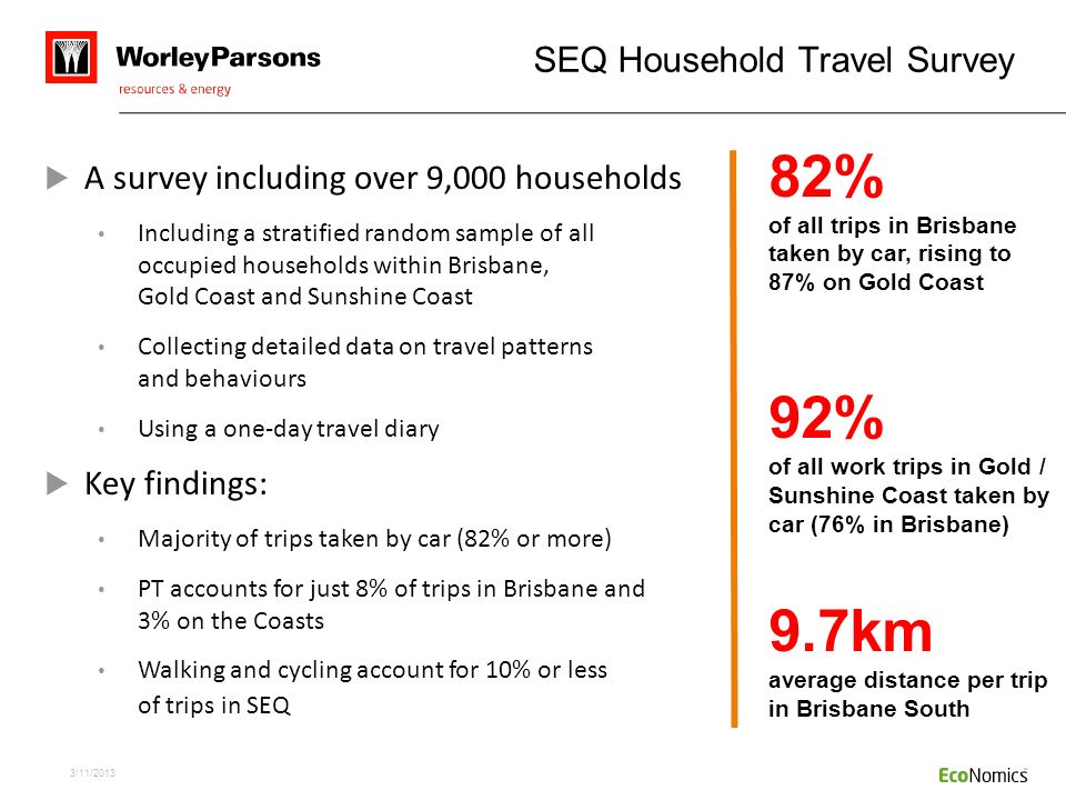 SEQ Household Travel Survey