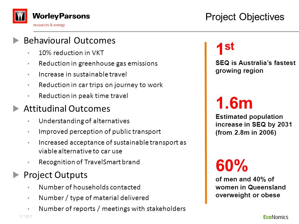 1st 1.6m 60% Project Objectives Behavioural Outcomes