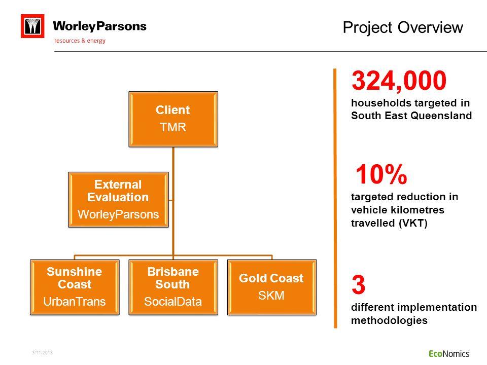 324,000 3 Project Overview Client TMR External Evaluation