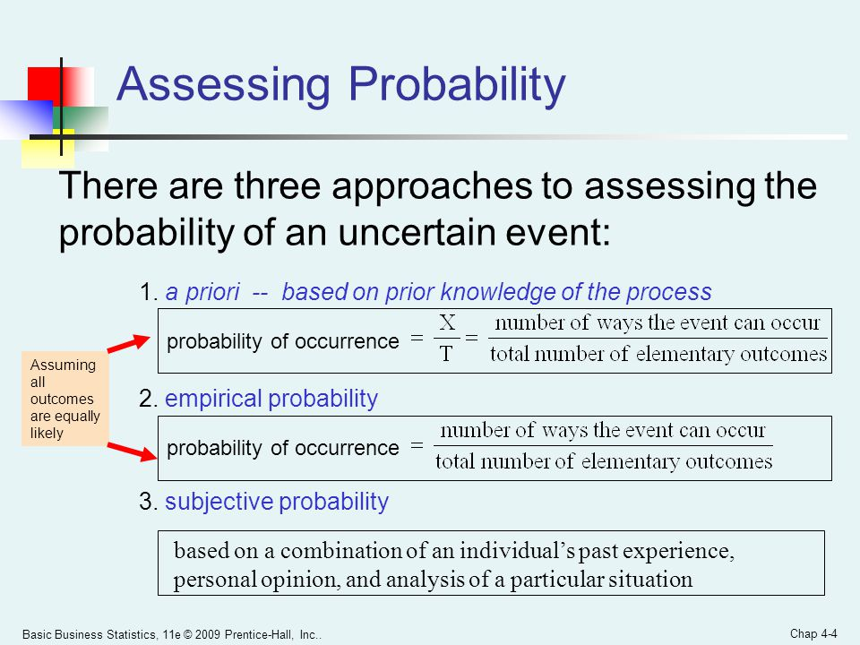 Assessing Probability